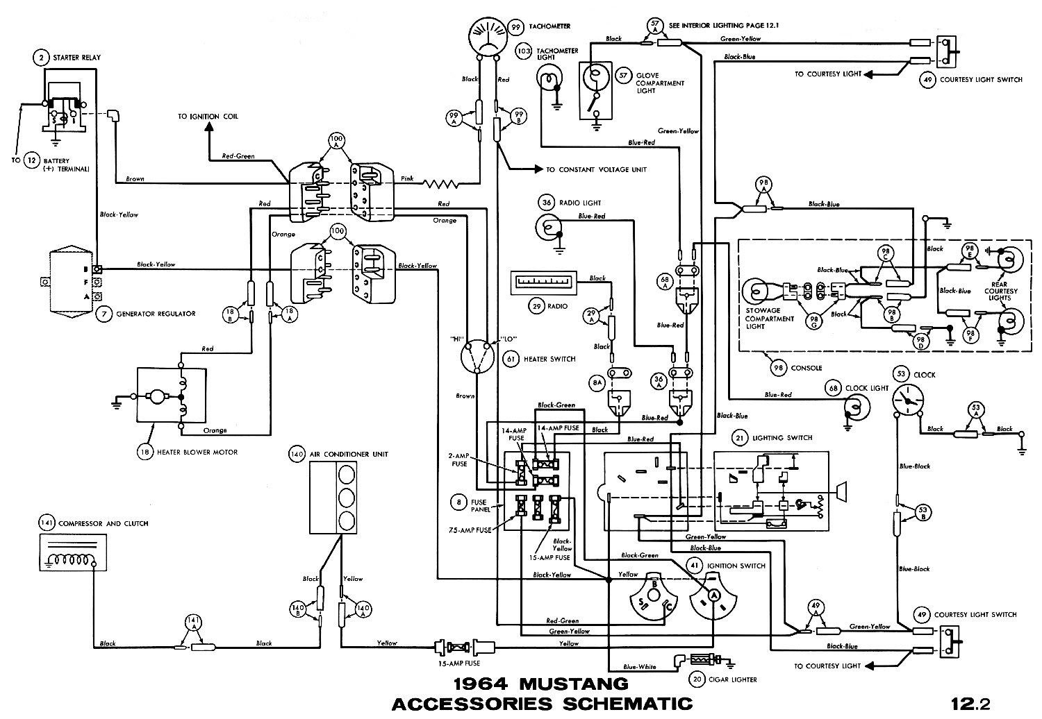 69 Mustang Radio Wiring Diagram Wiring Diagrams Chatter Chatter Chatteriedelavalleedufelin Fr