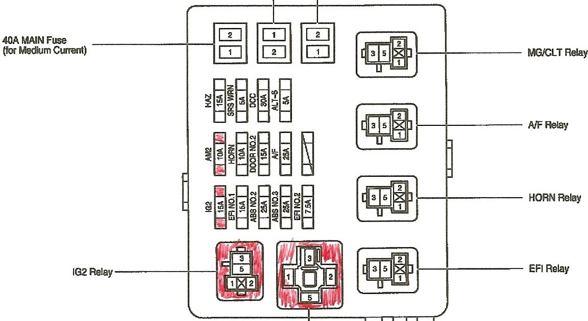 1995 Toyota Tacoma Wiring Diagram from lh6.googleusercontent.com
