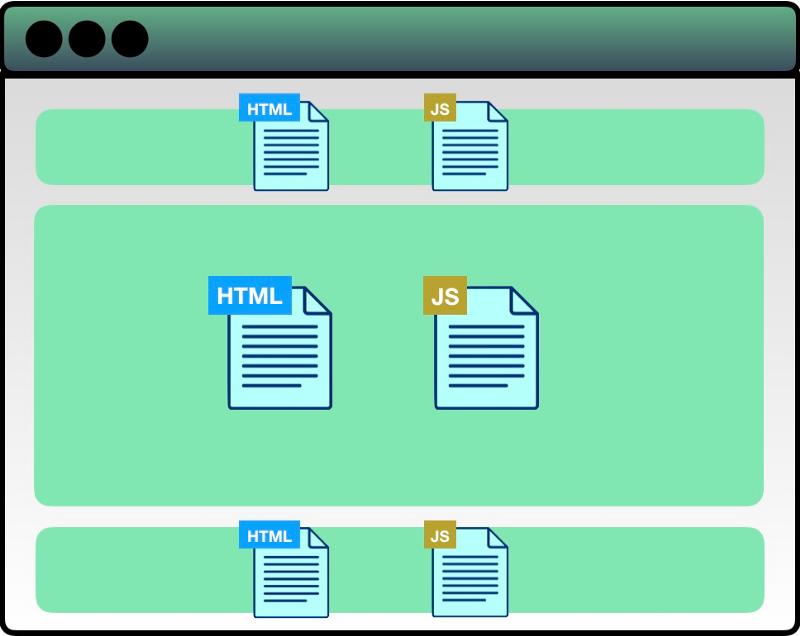 Single file component