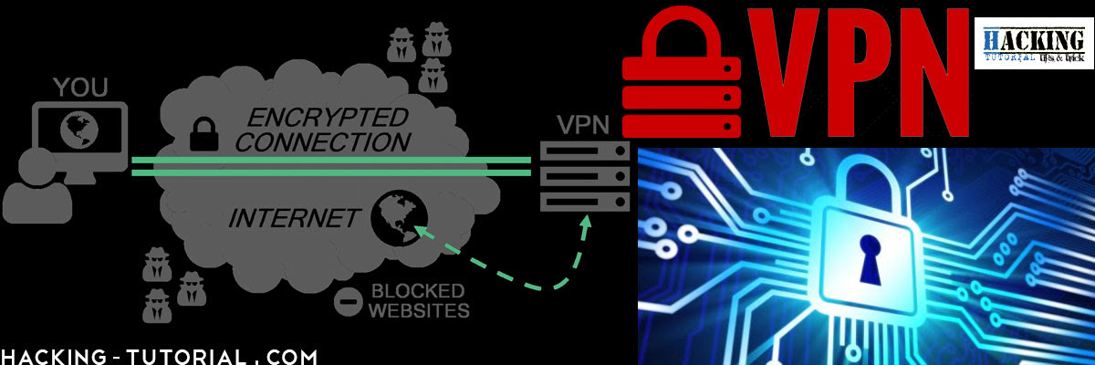 Using Secure VPN (Lifetime Subscription) to Prevent Someone Spying on You