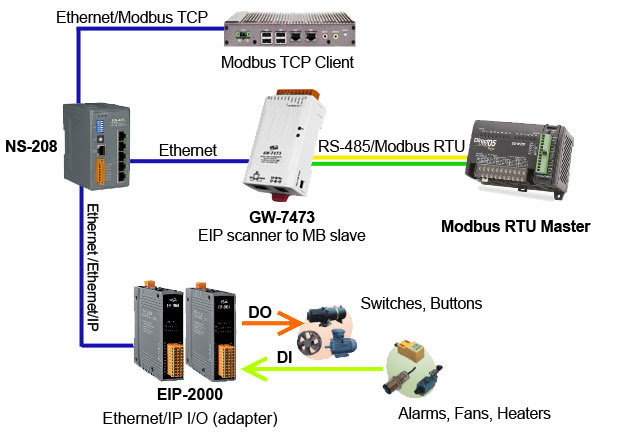 bacnet wiring diagram image 9