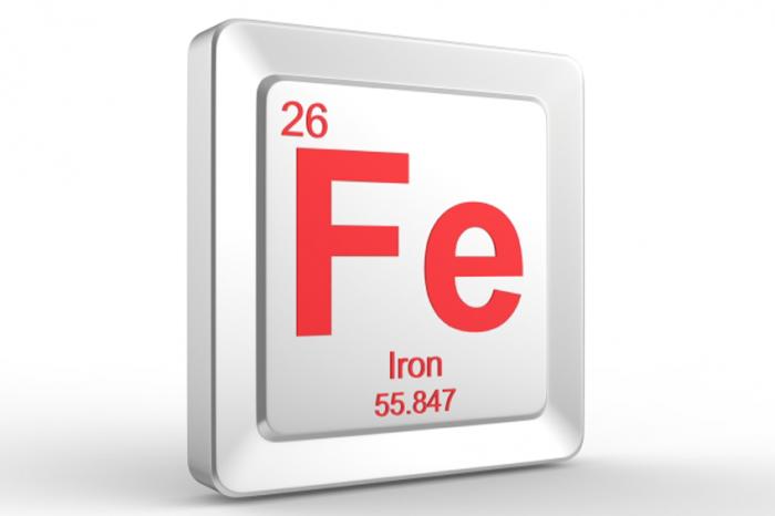 iron symbol