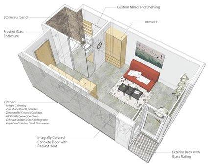 Food Trucks Floor Plans Kitchens Best Home Decoration