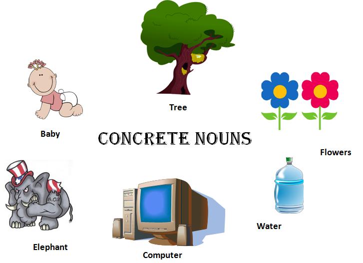 Examples Of Abstract Noun And Collective Noun