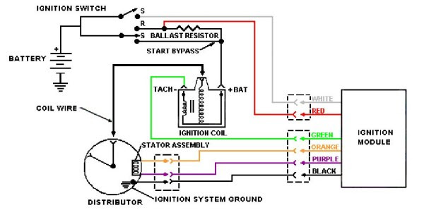 Ford Ikon Ignition Coil Wiring Diagram, Ford Electronic Ignition Wiring Diagram