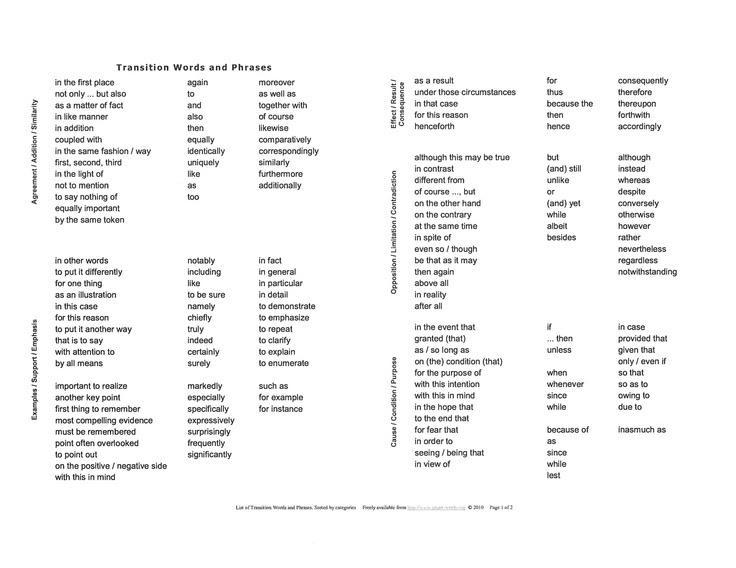 Transition Word List Middle School - School Style