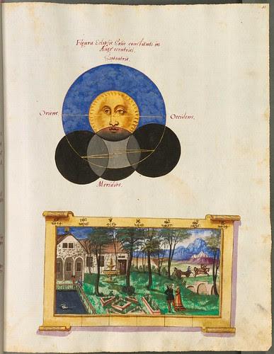 Eclipses luminarium (Cyprian Leowitz, 1555) s