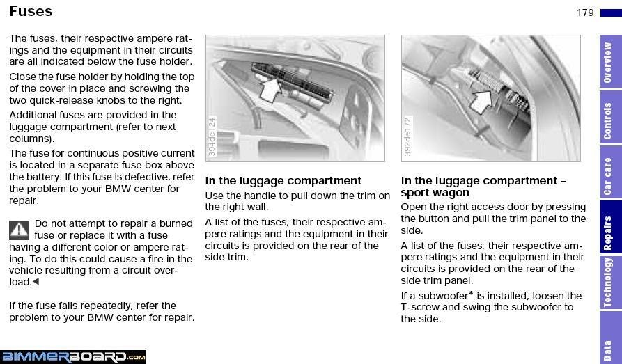 2012 Bmw X5 Fuse Box Diagram