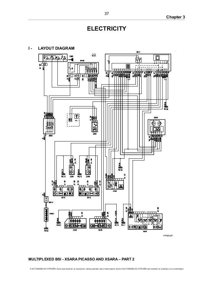 citroen xsara wiring diagram