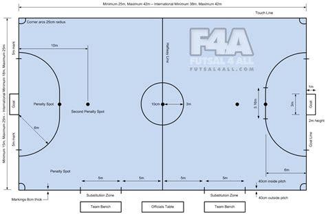 ukuran lapangan sepak bola bola voli bulu tangkis