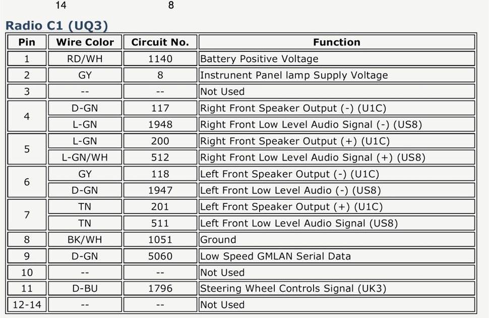 2005 Chevy Avalanche Radio Wiring Diagram