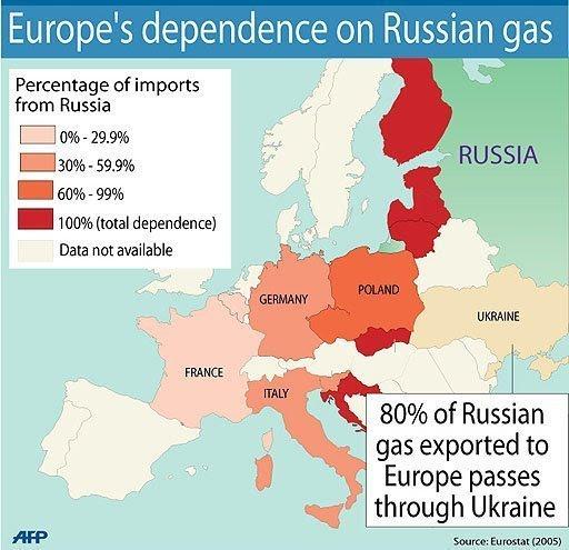 Φυσικό αέριο: Όταν εξαρτάσαι από μία μόνο πηγή