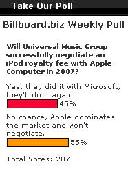 Billboard poll results - iPod royalty for Universal