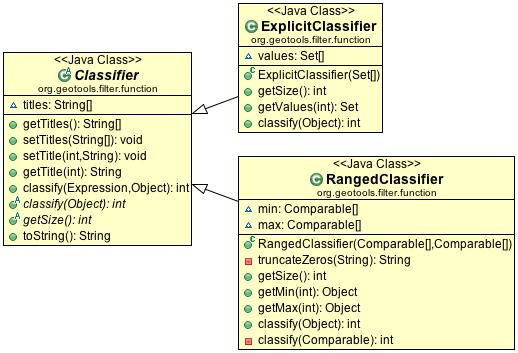classifier.PNG