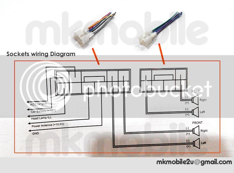 Perodua Alza How To Connect Bluetooth - Perodua i