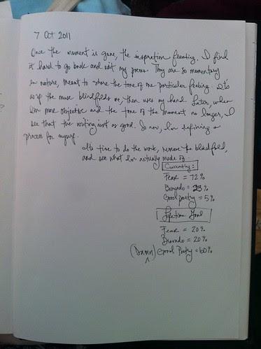 Journal Entry, 7 October 2011