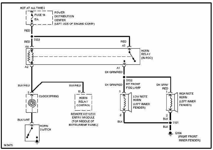 Diagram 01 Pt Cruiser Wiring Diagram Full Version Hd Quality Wiring Diagram Dowiring18 Lasagradellacastagna It