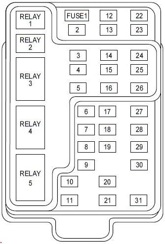 Fuse Box On Lincoln Navigator 2004 Wiring Diagram Alternator A Alternator A Frankmotors Es
