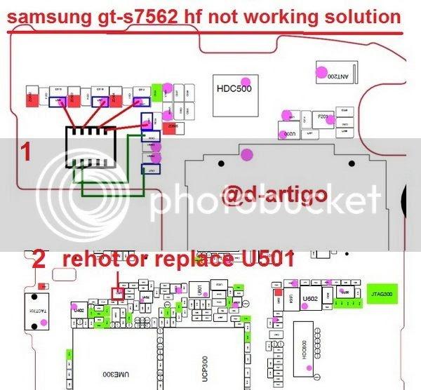 Kawsar Telecom U2122  Samsung Gt