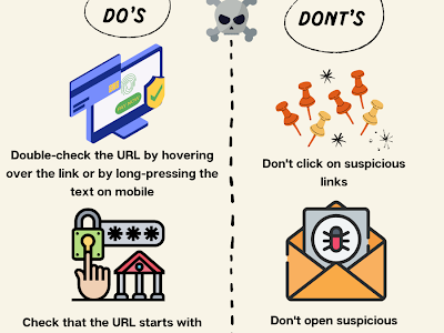 The Do's and Dont's of Online Safety- Practical Tips for Teachers and Students