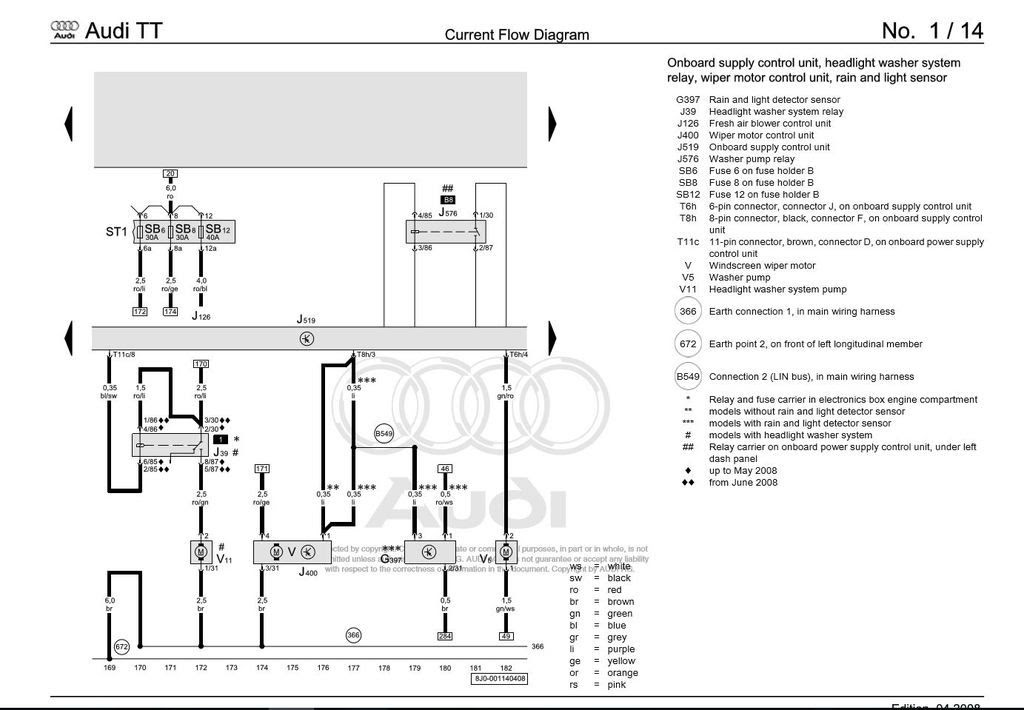 Audi Tt Wiper Motor Wiring Diagram