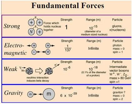 bioimpedance and bioelectricity basics third edition