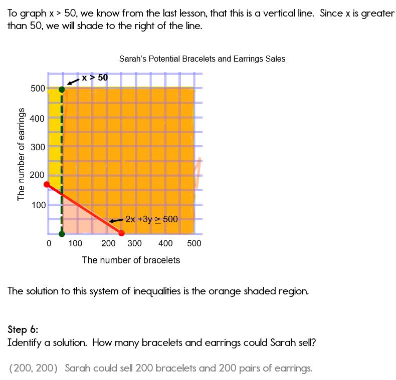 Algebra 2 Systems Of Inequalities Worksheet