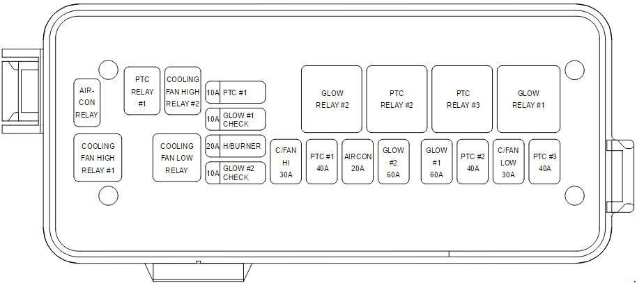 Diagram 2008 Kia Sedona Engine Fuse Box Diagram Full Version Hd Quality Box Diagram Sgdiagram18 Japanfest It