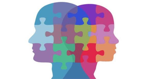 Image result for PERSONALITY PSYCHOLOGY IMAGE