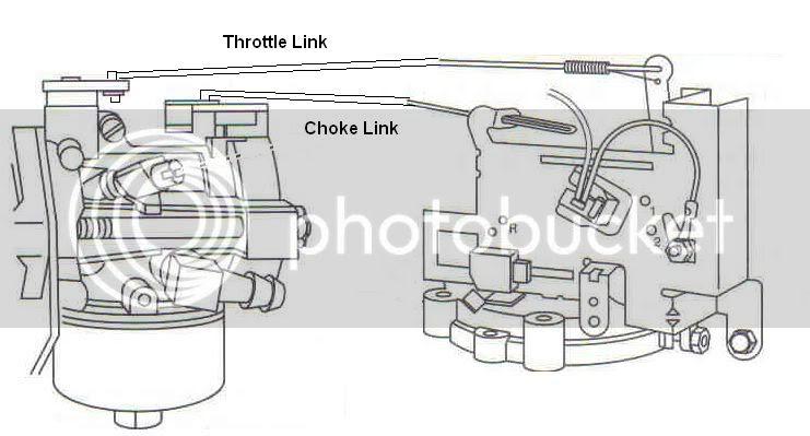 8 Hp Briggs And Stratton Carburetor Linkage Diagram