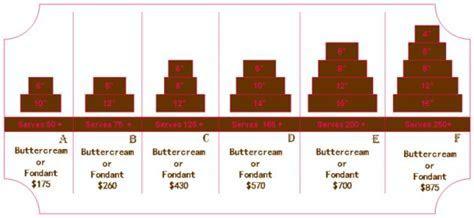 Wedding cake prices   10 factors to consider   idea in