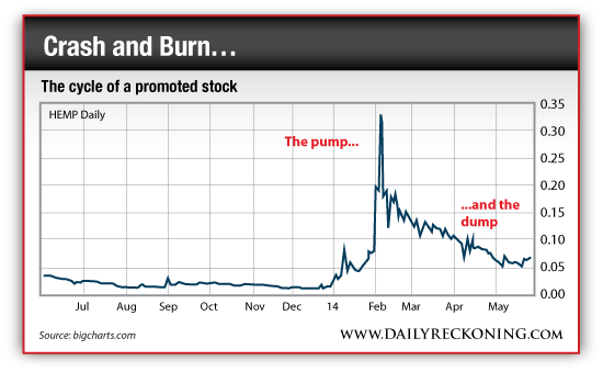 The cycle of a promoted stock