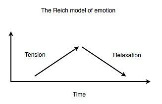 Reich model Jpeg