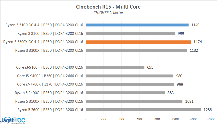 OC_Analisis_11B_RESULT_CB15_MT.png (885×506)