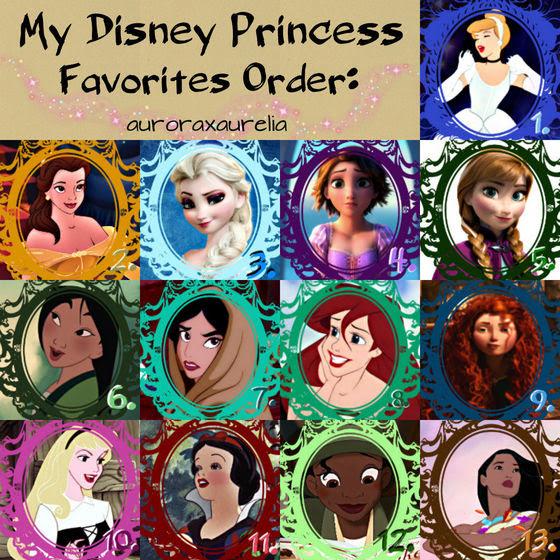 My Favorite Princesses Ranking Updated. - Disney Princess ...