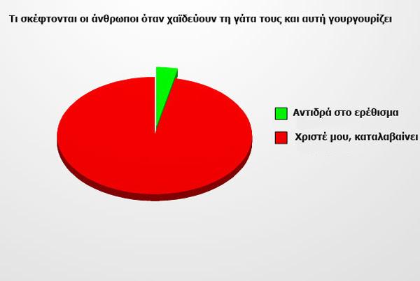 perierga.gr - 12+1 αλήθειες & ψέματα που πρέπει να γνωρίζεις!