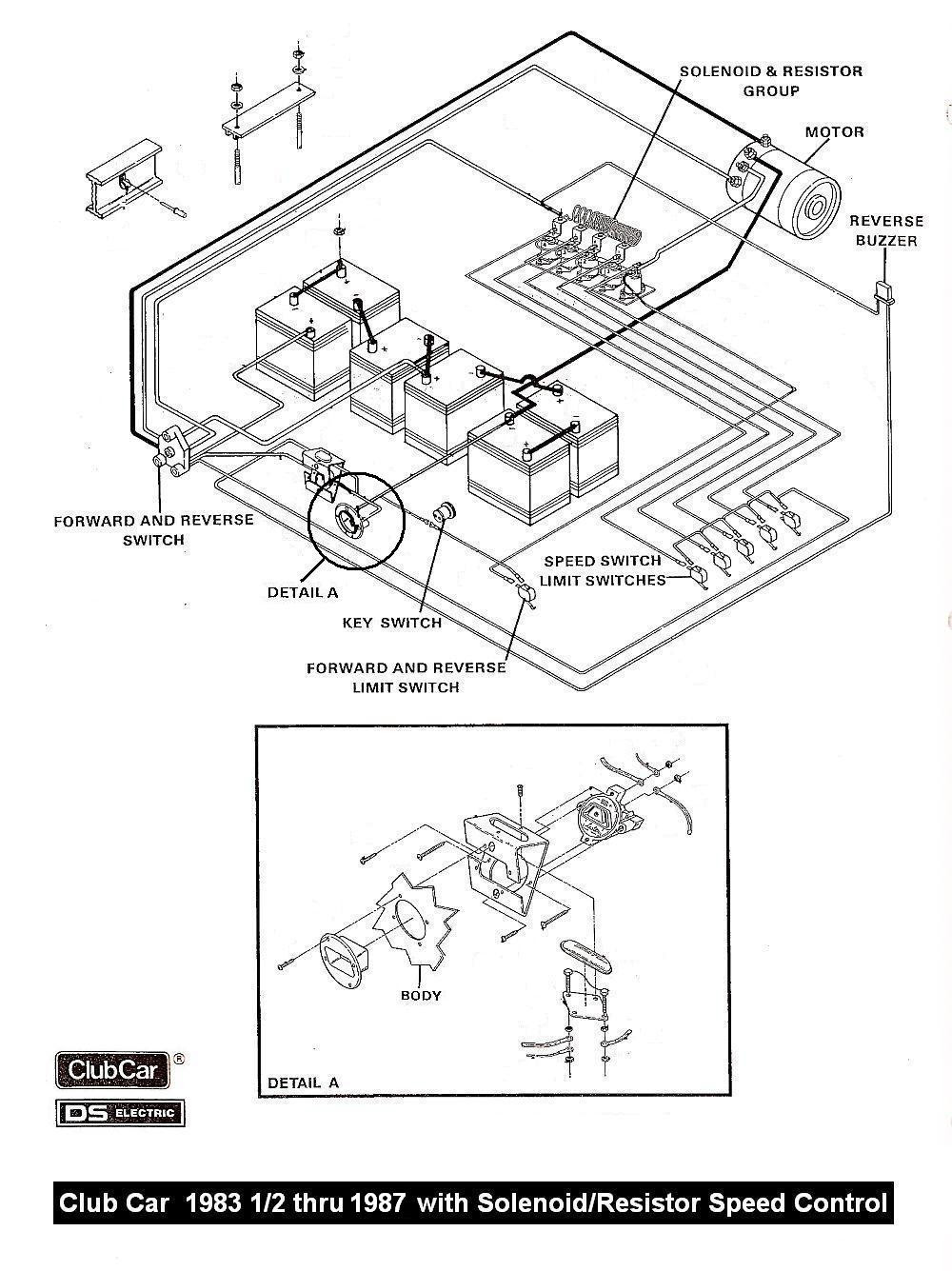 Diagram 1985 Club Car Electrical Diagram Full Version Hd Quality Electrical Diagram Diagramsolden Unbroken Ilfilm It