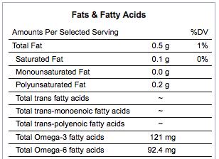 Kale composición de ácidos grasos