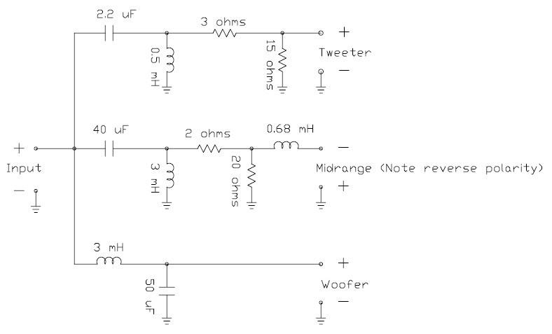 Soft Wiring  Dividing Network Diagram
