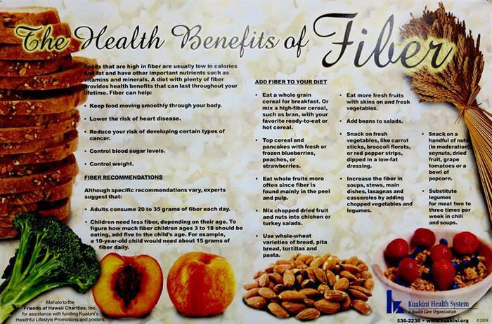 This Week in Health Tips!