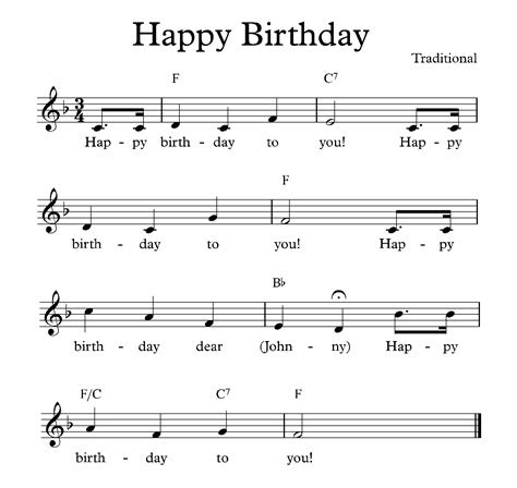 happy birthday song  birthday mp list