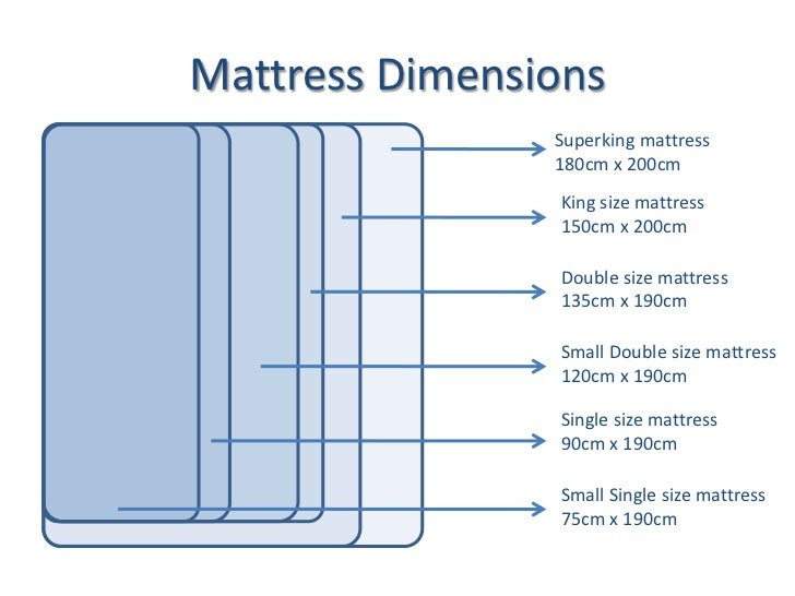 Full bed vs queen bed twin full queen king size mattress dimensions - Full Bed Size Dimensions Cm Bedding Sets Amp Collections