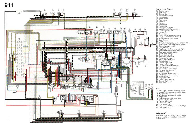 1965 Porsche 911 Parts Diagram Wiring Schematic Wiring Diagram Tempo A Tempo A Lastanzadeltempo It