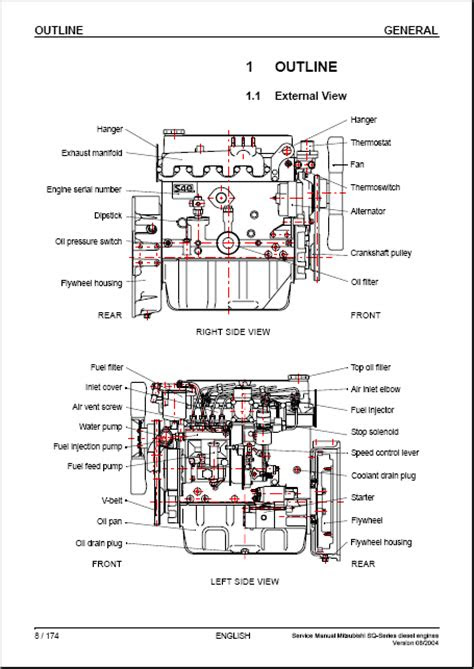 Mitsubishi Diesel Engines SQ-series PDF Service Manual