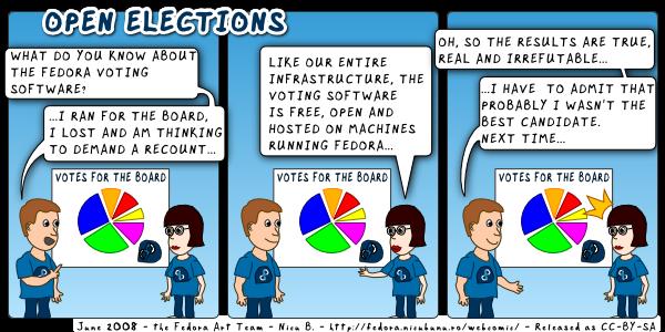 [fedora webcomic: elections]