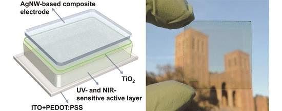 Células solares transparentes viabilizam janelas que geram energia