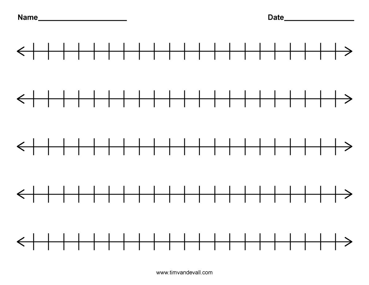 blank-number-line - Tim