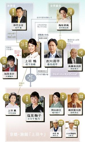 kamokyo_chart
