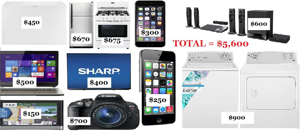 appliances2014