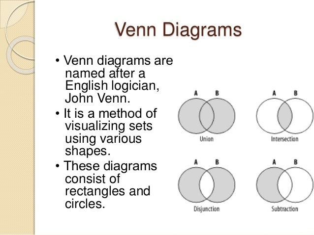 44 venn diagram for not a and b for not and a b diagram venn ccuart Choice Image